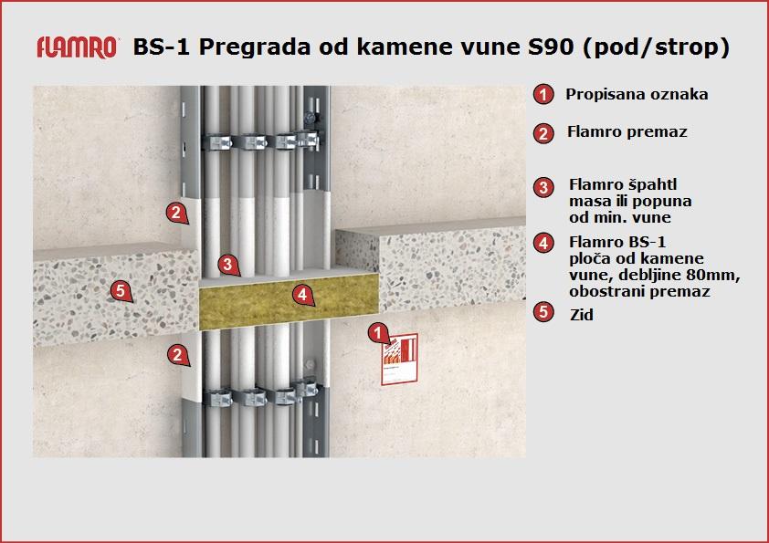 BS-1 prevedno_strop pod
