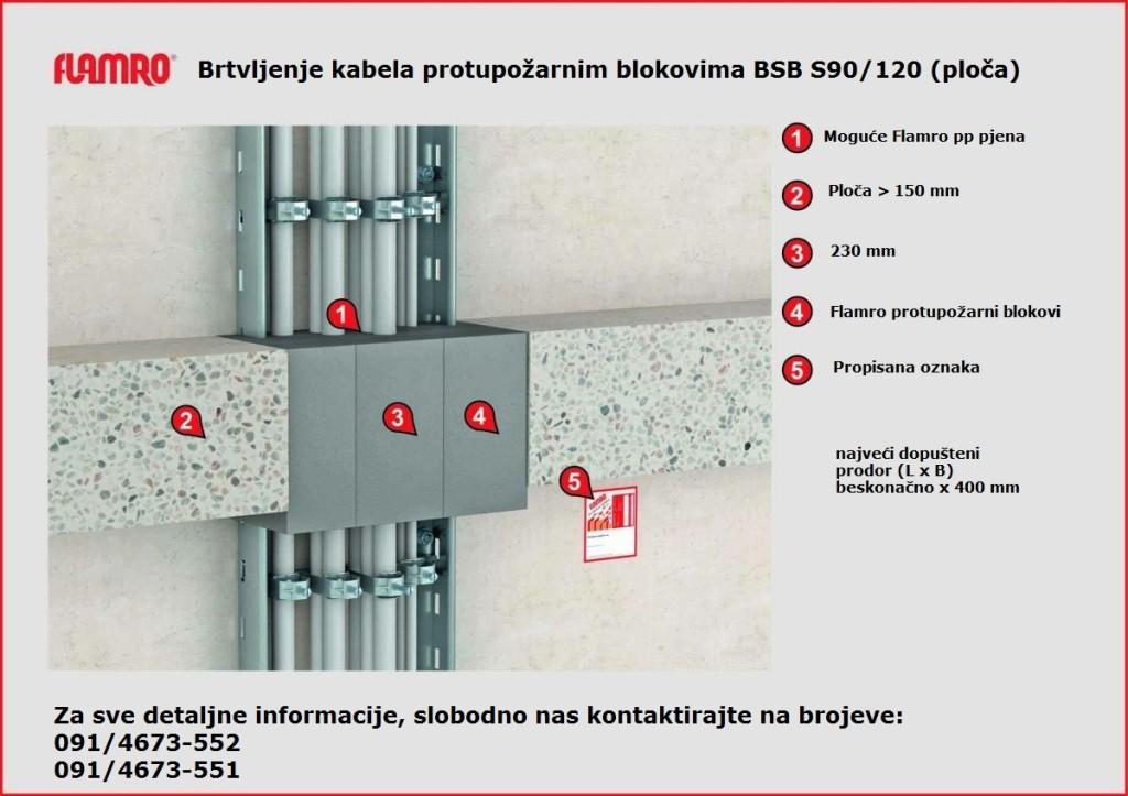 PP blokovi 90-120 ploca