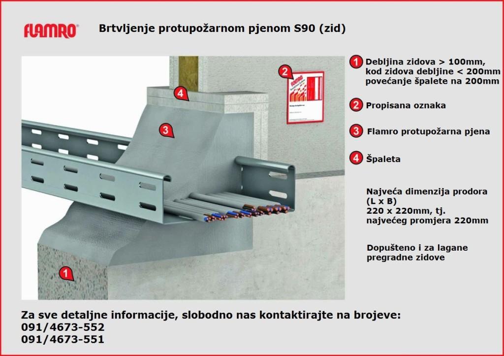 Pjena S90 zid